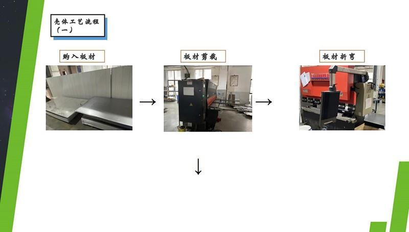 壳体工艺流程(一)