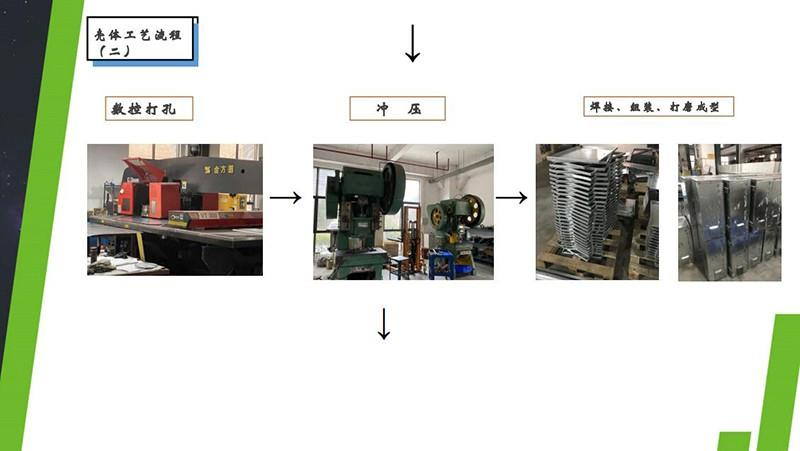 壳体工艺流程(二)