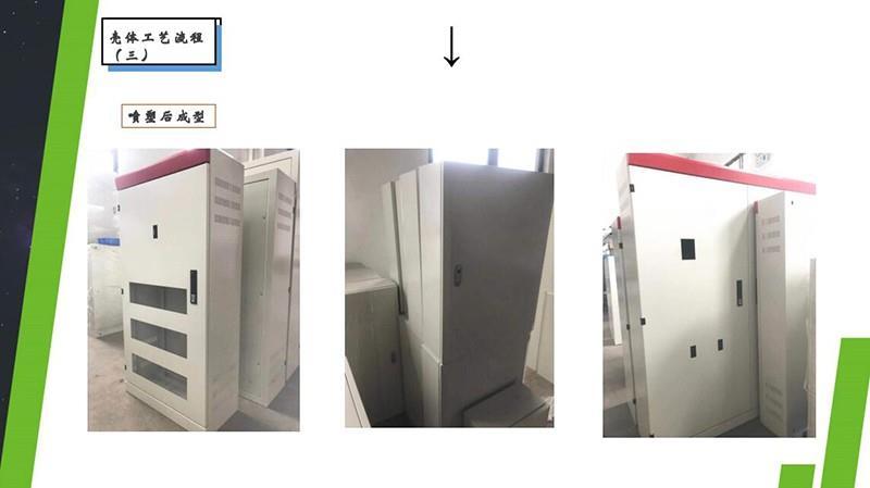 壳体工艺流程(三)